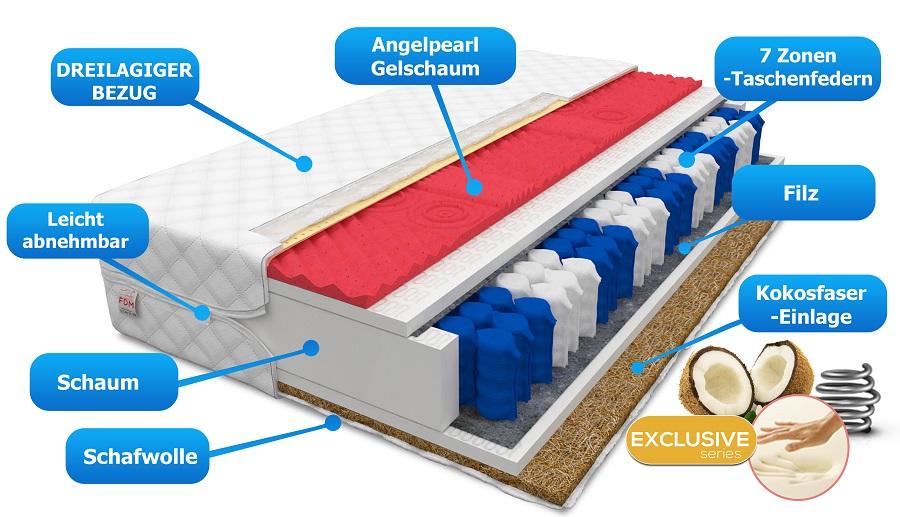 matratze angelo 7 zonen gel angelpearl 180x200 taschenfederkern kokos h3 h4 neu ebay. Black Bedroom Furniture Sets. Home Design Ideas
