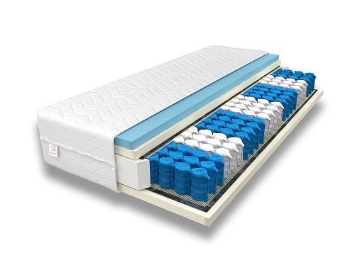 matratze enna max 24cm 7 zonen 90x200 h3 hybrid foam hr taschenfederkern neu ebay. Black Bedroom Furniture Sets. Home Design Ideas