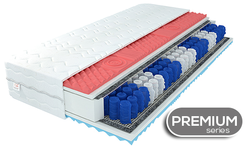 matratze canis 7 zonen 90x200 h3 visco memory premium taschenfederkern h he 20cm. Black Bedroom Furniture Sets. Home Design Ideas