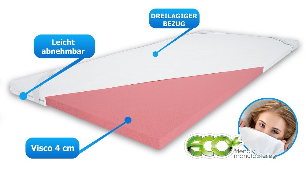memory viscoschaum matratzenauflage visco topper 100x200. Black Bedroom Furniture Sets. Home Design Ideas