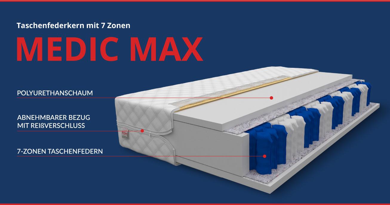 NEU Matratze MEDIC MAX 140x200 23cm 7 Zonen Taschenfederkern H3